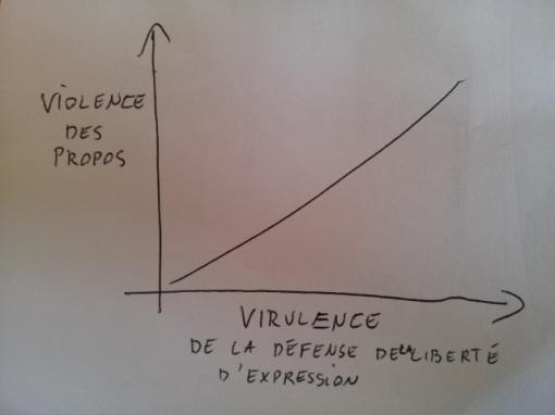 LiberteDExpression
