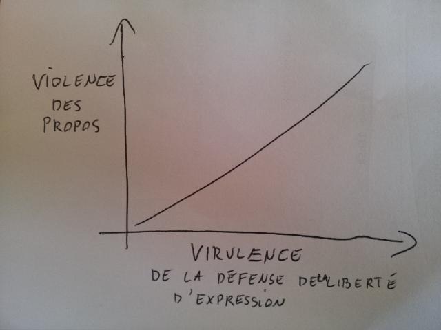 autoblog de aldarone fr