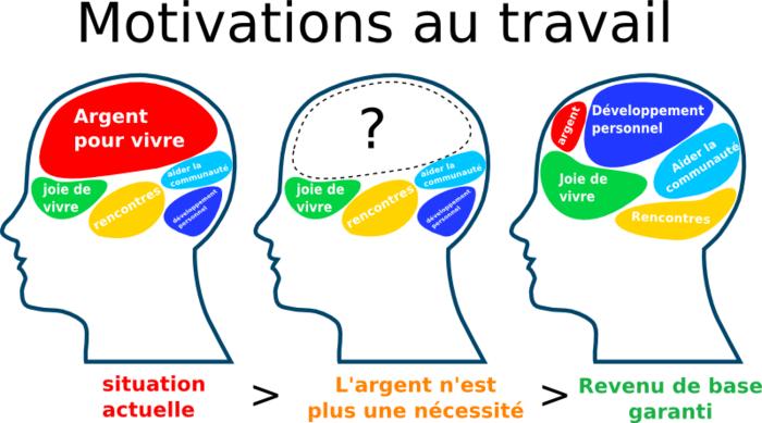 cerveau_revenu_de_base_inconditionnel